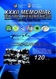 XXXII Memoriał imienia Wiktora Wierzbickiego - 2020